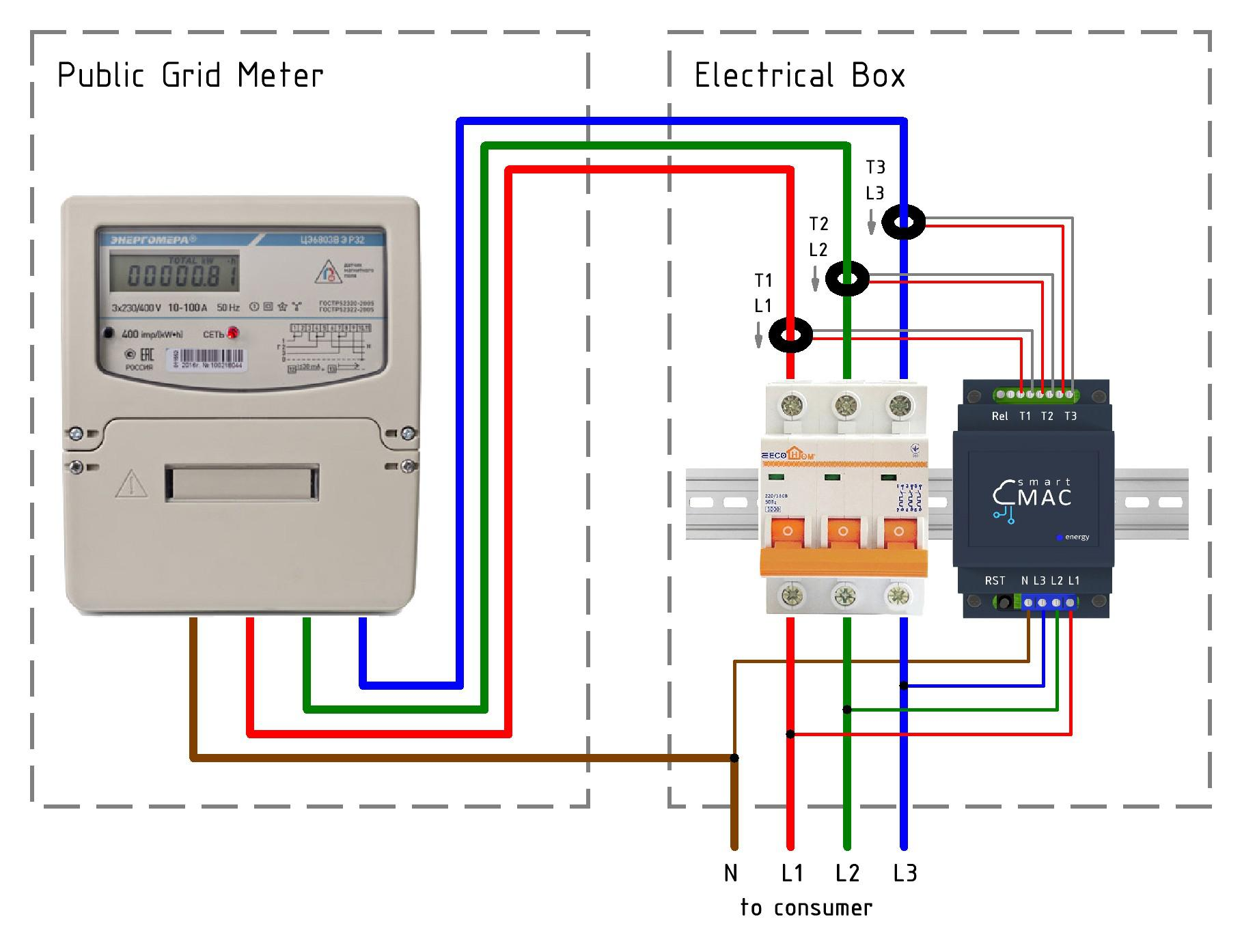 Install three-phase energy meter D103 / Main / smart-MAC ...